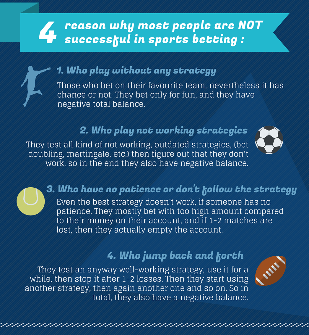 4 reason why most people are NOT successful in sports betting.